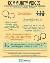 Community voices infographic - if you require an accessible version or a transcript please email info@gcph.co.uk