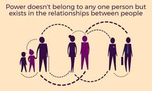 Power graphic - text reads 'Power doesn't belong to any one person but exists in the relationships between people'