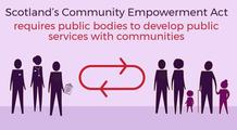 Power graphic - text reads 'Scotland's Community Empowerment Act requires public bodies to develop public services with communities'