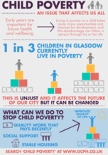 Child poverty - an issue that affects us all infographic. If you require a transcript or an accessible version please email info@gcph.co.uk