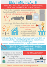 Debt and health infographic