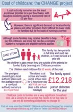CHANGE infographic 2 - if you require a transcript or an accessible version please email info@gcph.co.uk