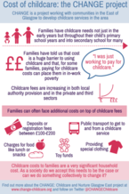CHANGE infographic 1 - if you require a transcript or an accessible version please email info@gcph.co.uk