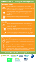 Bikes for All findings infographic - if you require an accessible version please email info@gcph.co.uk